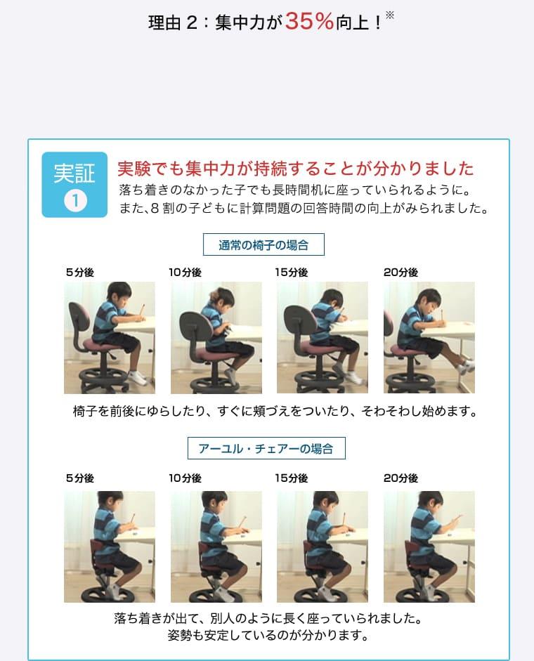 アーユルチェアーは学習椅子に最適