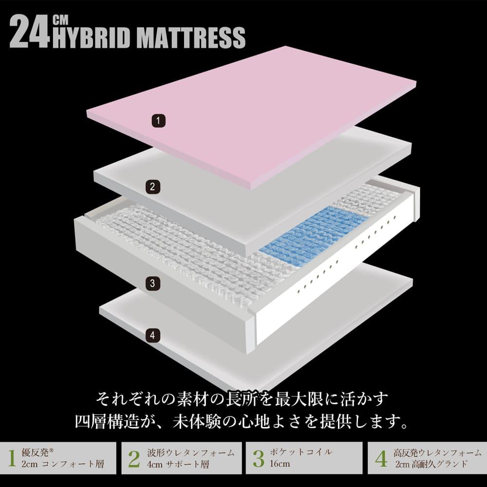 エムリリーハイブリッドは4層構造