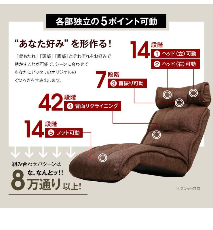 LOWYAの座椅子は8万通りの角度調整が可能